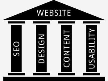 Top 8 für eine gute Website
